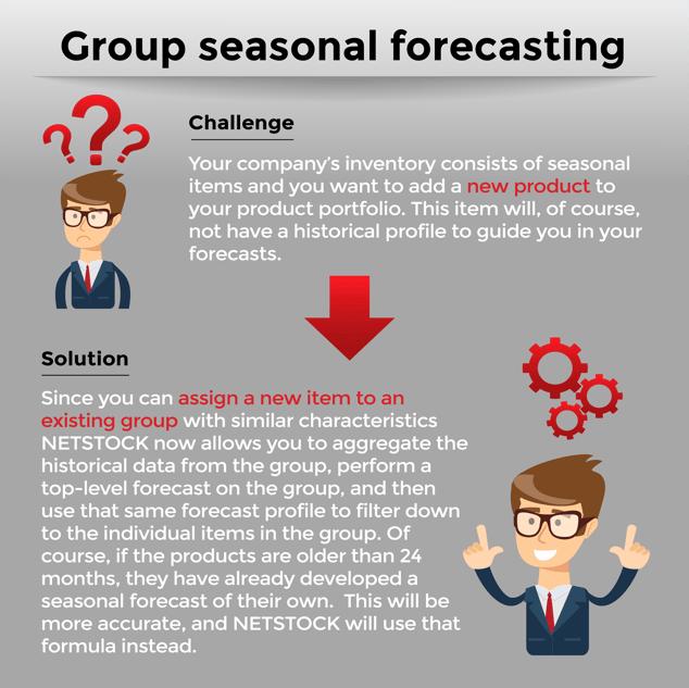 Group seasonal forecasting article