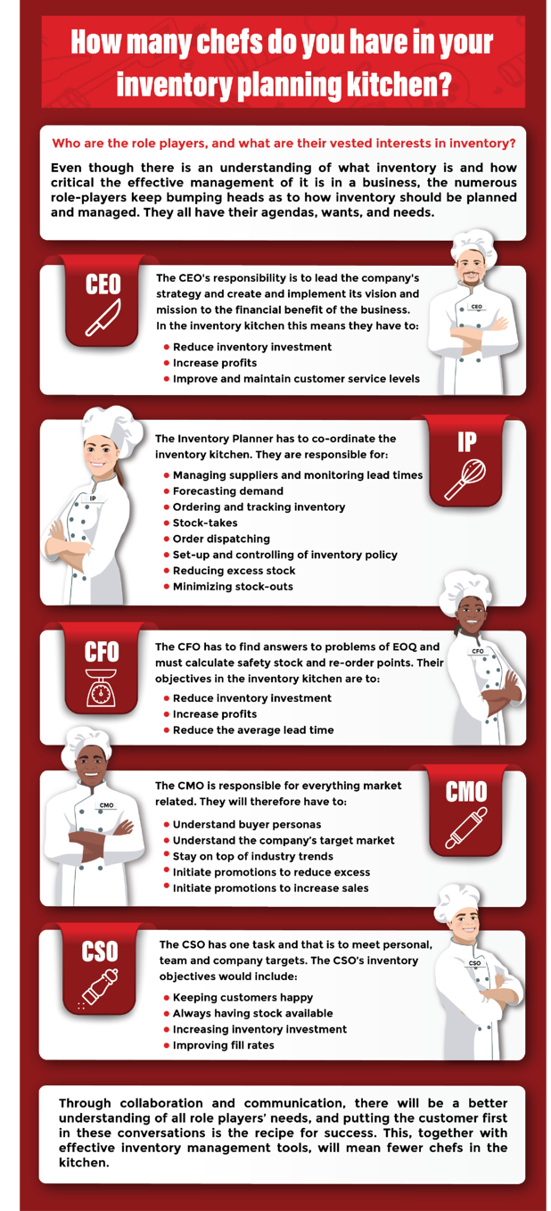 How many chefs in your IP kitchen