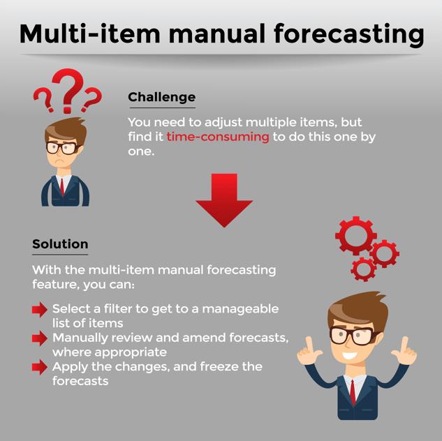 Multi item manual forecasting article