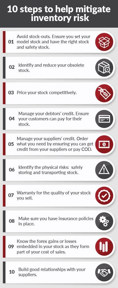 10 steps to help mitigate inventory risk V2